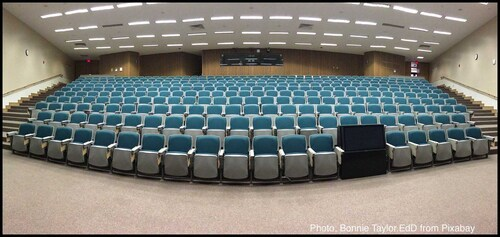 Covid Severely Disrupts Undergraduate Training