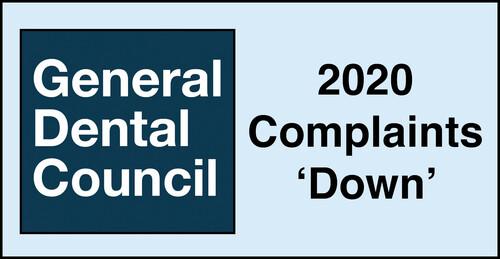 GDC 2020 Annual Report – Concerns Are Down