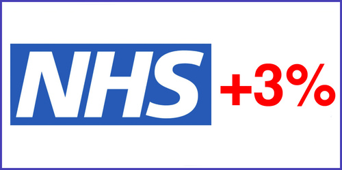 England's 3% NHS Pay Rise Announced – But Will All of England's NHS Dental Staff Receive It?