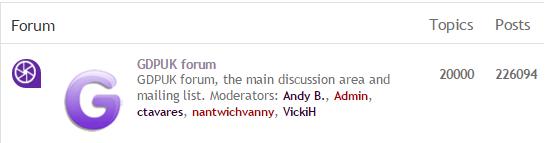 20,000 Forum Topics!
