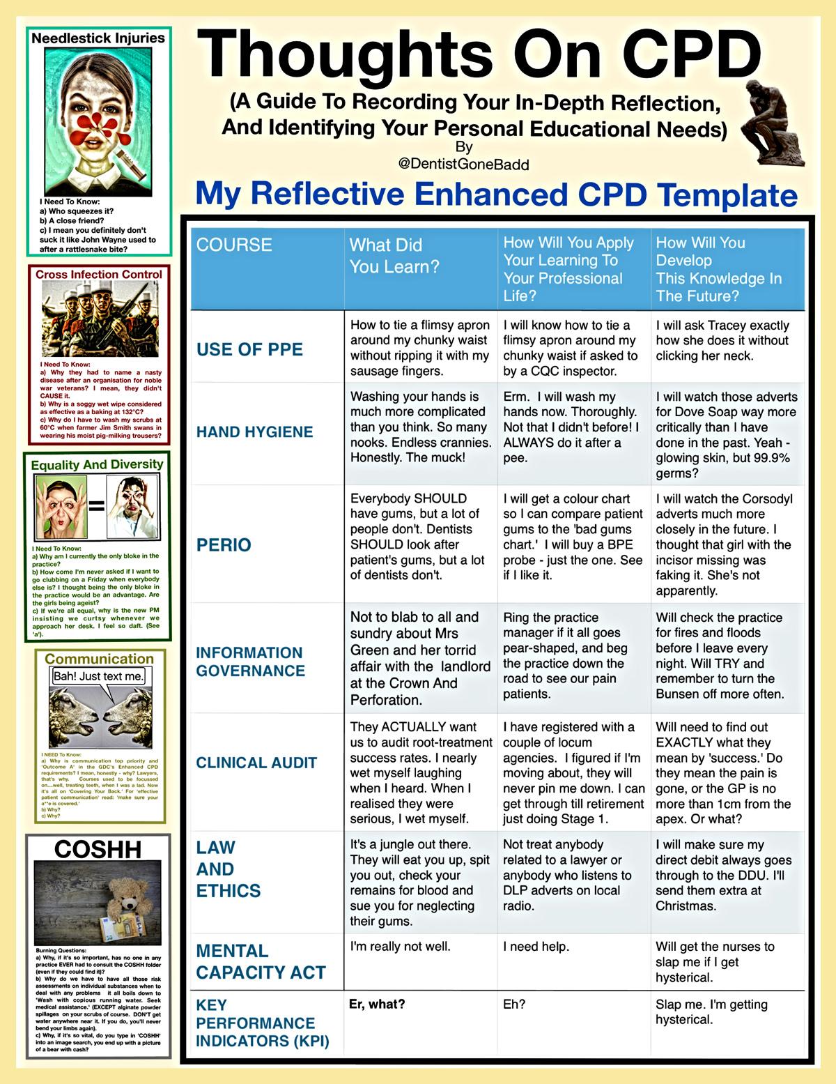 Enhanced CPD